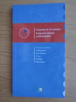 Anticariat: Consultul in 10 minute. Evaluarea riscului cardiovascular