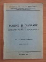 Anticariat: Scheme si diagrame privind economia politica a socialismului