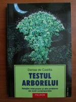 Denise de Castilla - Testul arborelui