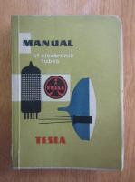 Anticariat: Manual of Electronic Tubes